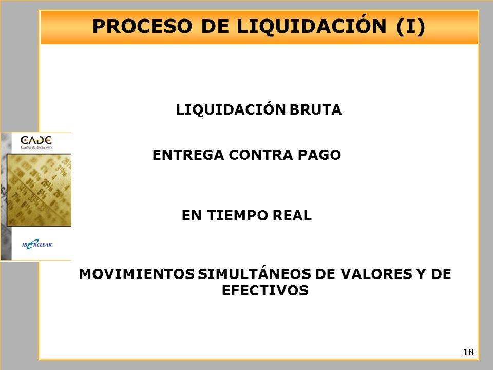 PROCESO DE LIQUIDACIÓN (I) 18 LIQUIDACIÓN BRUTA ENTREGA CONTRA PAGO EN TIEMPO REAL MOVIMIENTOS SIMULTÁNEOS DE VALORES Y DE EFECTIVOS