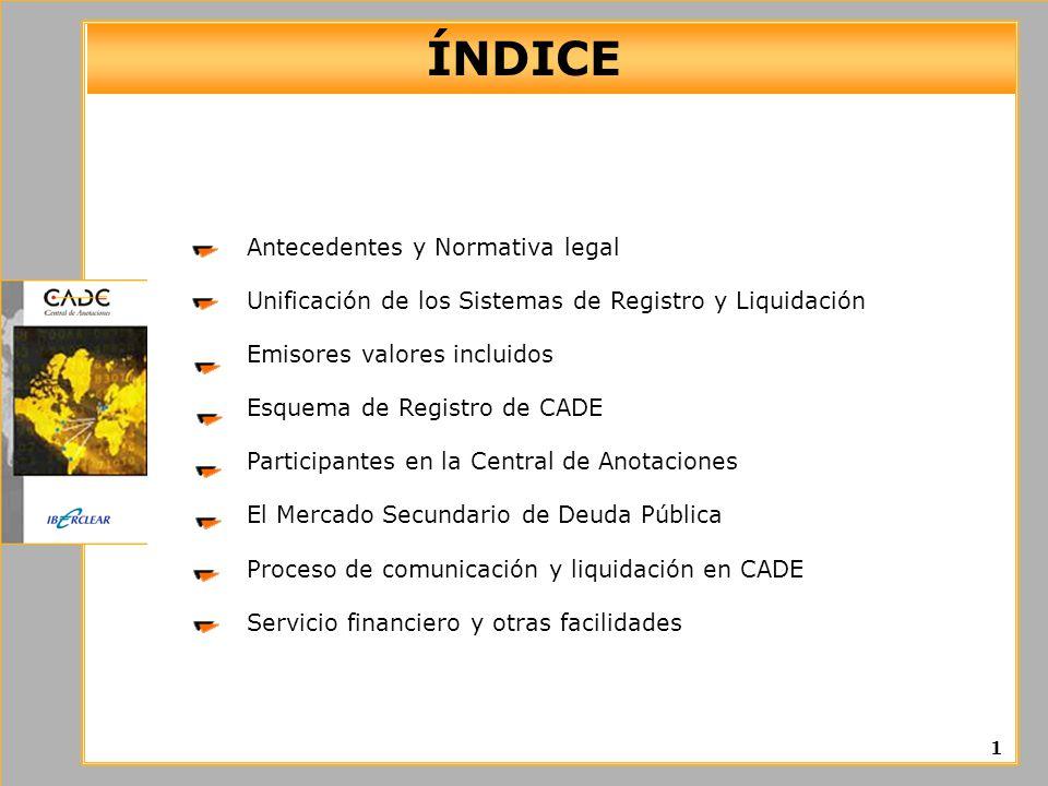 ÍNDICE Antecedentes y Normativa legal Esquema de Registro de CADE 1 Emisores valores incluidos Participantes en la Central de Anotaciones El Mercado S