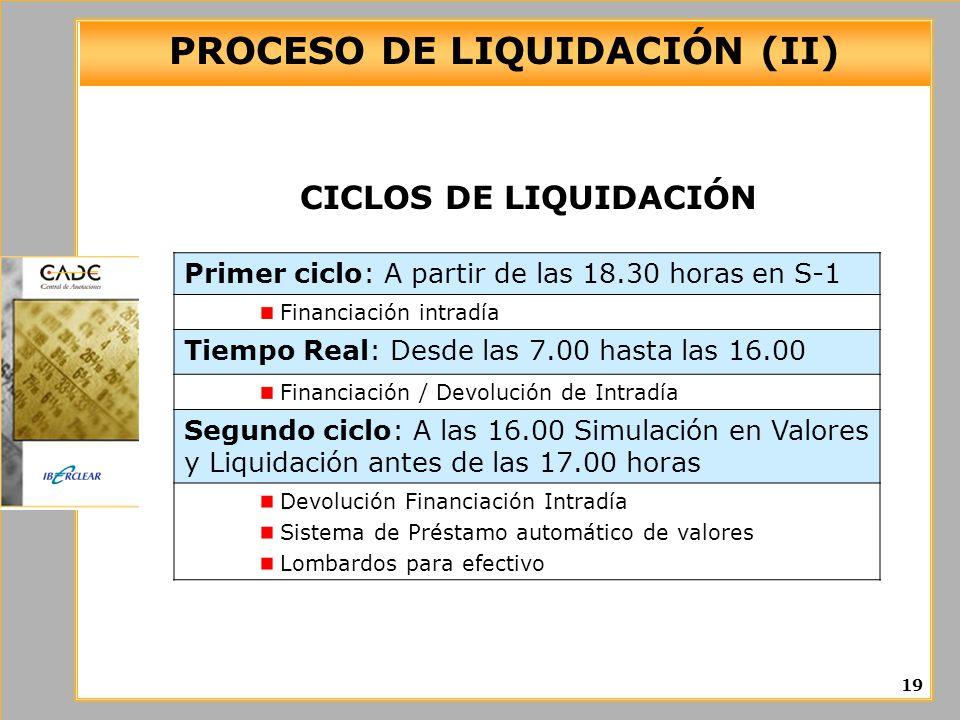 PROCESO DE LIQUIDACIÓN (II) 19 CICLOS DE LIQUIDACIÓN Primer ciclo: A partir de las 18.30 horas en S-1 Financiación intradía Tiempo Real: Desde las 7.00 hasta las 16.00 Financiación / Devolución de Intradía Segundo ciclo: A las 16.00 Simulación en Valores y Liquidación antes de las 17.00 horas Devolución Financiación Intradía Sistema de Préstamo automático de valores Lombardos para efectivo