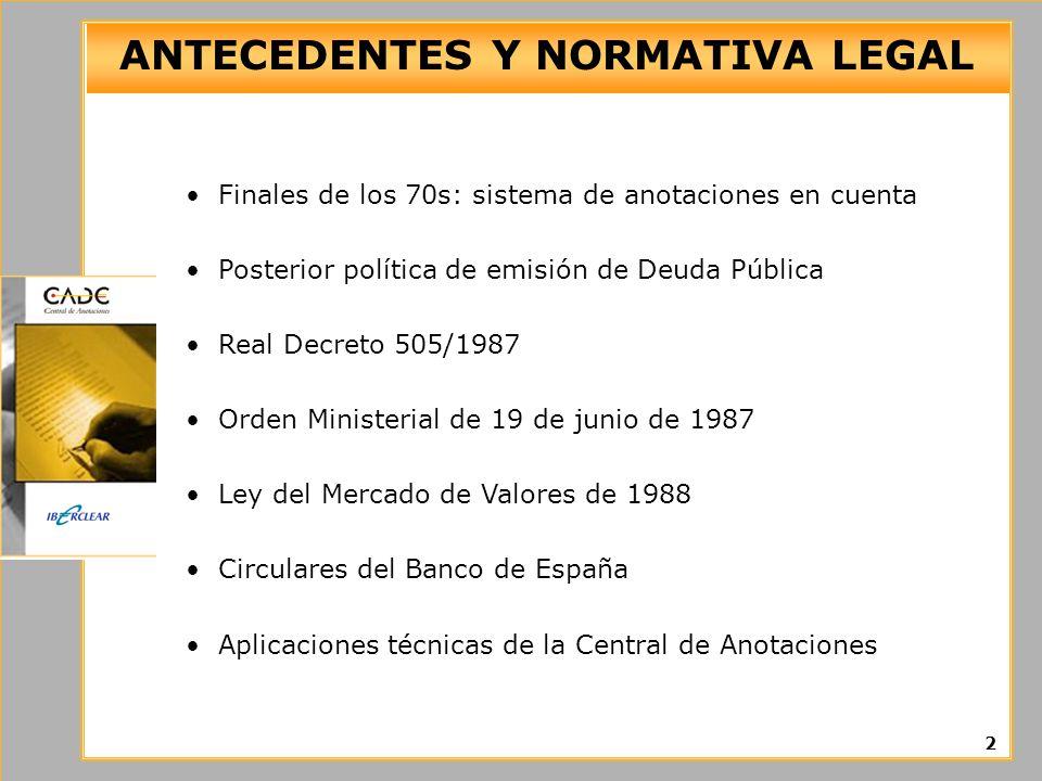 ANTECEDENTES Y NORMATIVA LEGAL Finales de los 70s: sistema de anotaciones en cuenta Posterior política de emisión de Deuda Pública Real Decreto 505/19