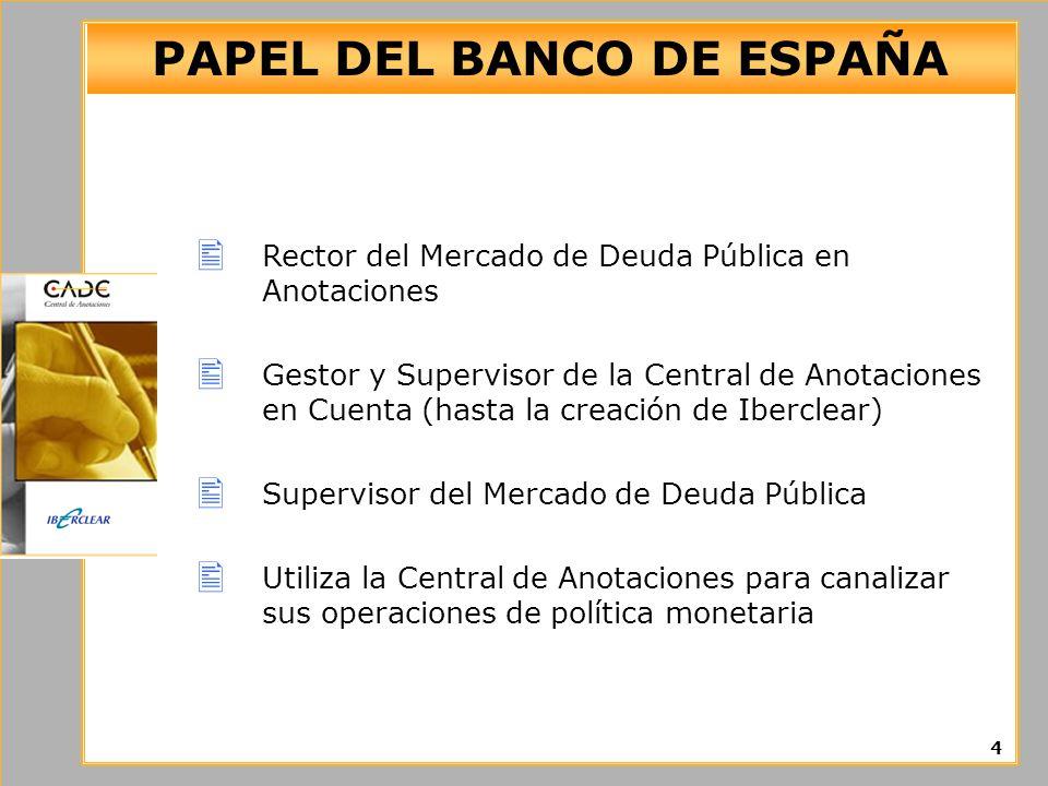 PAPEL DEL BANCO DE ESPAÑA Rector del Mercado de Deuda Pública en Anotaciones Gestor y Supervisor de la Central de Anotaciones en Cuenta (hasta la crea