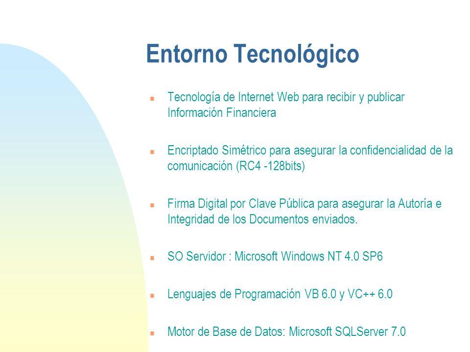 Entorno Tecnológico n Tecnología de Internet Web para recibir y publicar Información Financiera n Encriptado Simétrico para asegurar la confidencialidad de la comunicación (RC4 -128bits) n Firma Digital por Clave Pública para asegurar la Autoría e Integridad de los Documentos enviados.