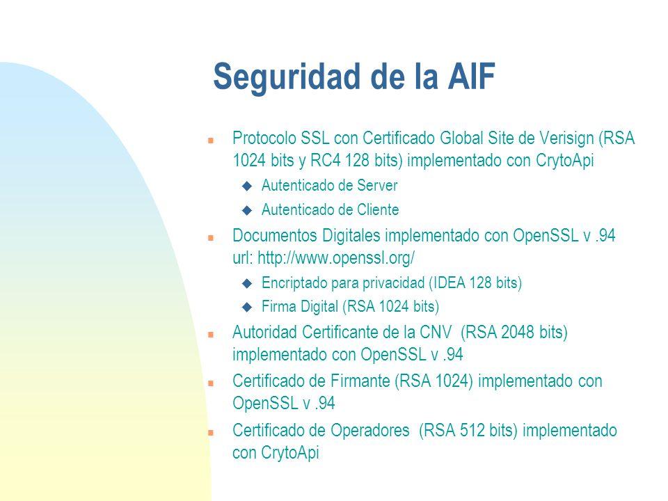 Seguridad de la AIF n Protocolo SSL con Certificado Global Site de Verisign (RSA 1024 bits y RC4 128 bits) implementado con CrytoApi u Autenticado de Server u Autenticado de Cliente n Documentos Digitales implementado con OpenSSL v.94 url: http://www.openssl.org/ u Encriptado para privacidad (IDEA 128 bits) u Firma Digital (RSA 1024 bits) n Autoridad Certificante de la CNV (RSA 2048 bits) implementado con OpenSSL v.94 n Certificado de Firmante (RSA 1024) implementado con OpenSSL v.94 n Certificado de Operadores (RSA 512 bits) implementado con CrytoApi