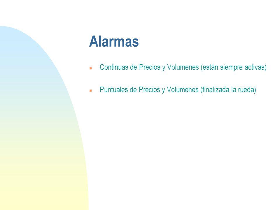 Alarmas n Continuas de Precios y Volumenes (están siempre activas) n Puntuales de Precios y Volumenes (finalizada la rueda)