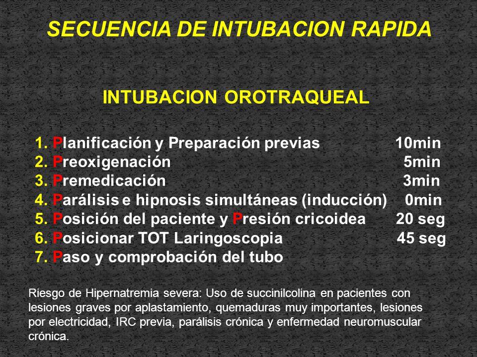 SECUENCIA DE INTUBACION RAPIDA 1.Planificación y Preparación previas 10min 2.Preoxigenación 5min 3.Premedicación 3min 4.Parálisis e hipnosis simultáneas (inducción) 0min 5.Posición del paciente y Presión cricoidea 20 seg 6.Posicionar TOT Laringoscopia 45 seg 7.Paso y comprobación del tubo INTUBACION OROTRAQUEAL Riesgo de Hipernatremia severa: Uso de succinilcolina en pacientes con lesiones graves por aplastamiento, quemaduras muy importantes, lesiones por electricidad, IRC previa, parálisis crónica y enfermedad neuromuscular crónica.
