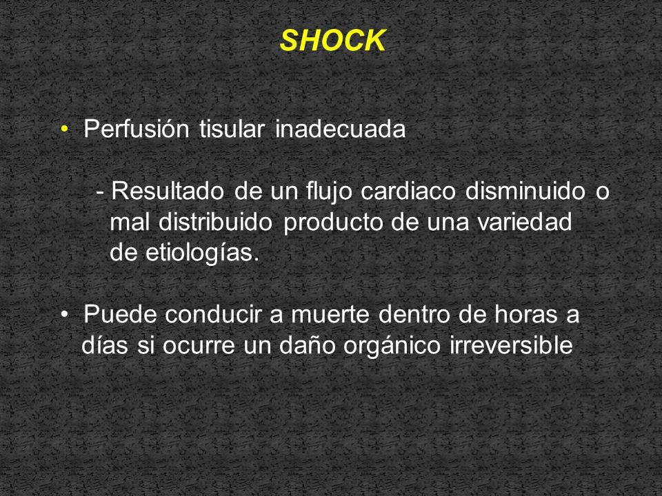 SHOCK Perfusión tisular inadecuada - Resultado de un flujo cardiaco disminuido o mal distribuido producto de una variedad de etiologías.