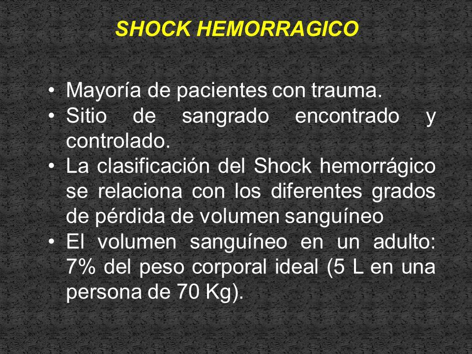 SHOCK HEMORRAGICO Mayoría de pacientes con trauma.