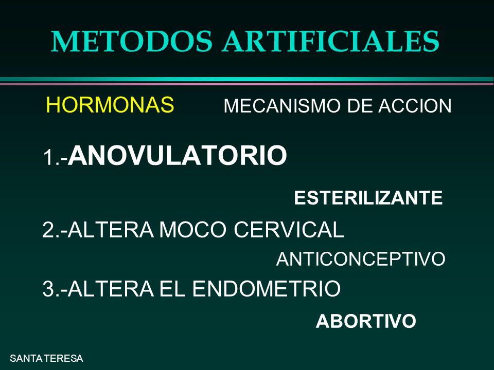 SANTA TERESA METODOS ARTIFICIALES 1.- ANOVULATORIO ESTERILIZANTE 2.-ALTERA MOCO CERVICAL ANTICONCEPTIVO 3.-ALTERA EL ENDOMETRIO ABORTIVO HORMONAS MECANISMO DE ACCION