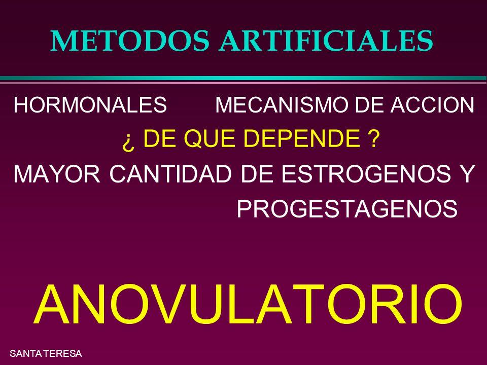 SANTA TERESA METODOS ARTIFICIALES HORMONALES MECANISMO DE ACCION ¿ DE QUE DEPENDE .