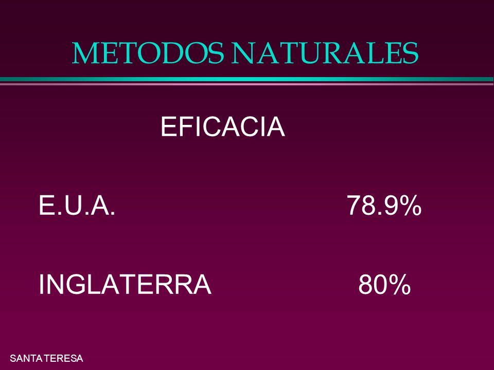 SANTA TERESA METODOS NATURALES EFICACIA E.U.A. 78.9% INGLATERRA 80%