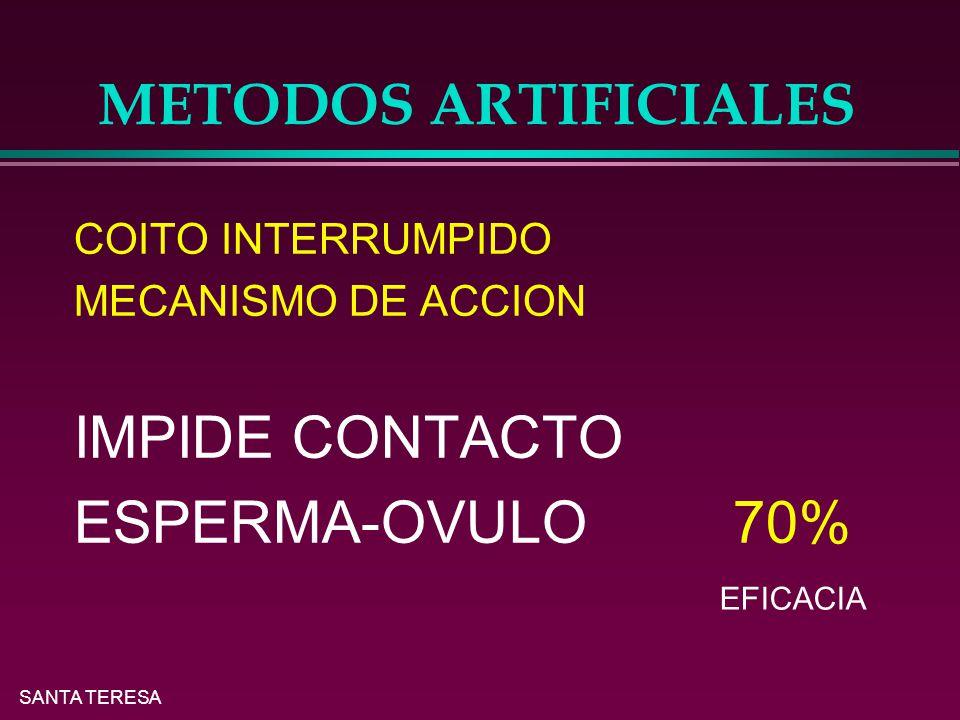 SANTA TERESA METODOS ARTIFICIALES COITO INTERRUMPIDO MECANISMO DE ACCION IMPIDE CONTACTO ESPERMA-OVULO 70% EFICACIA