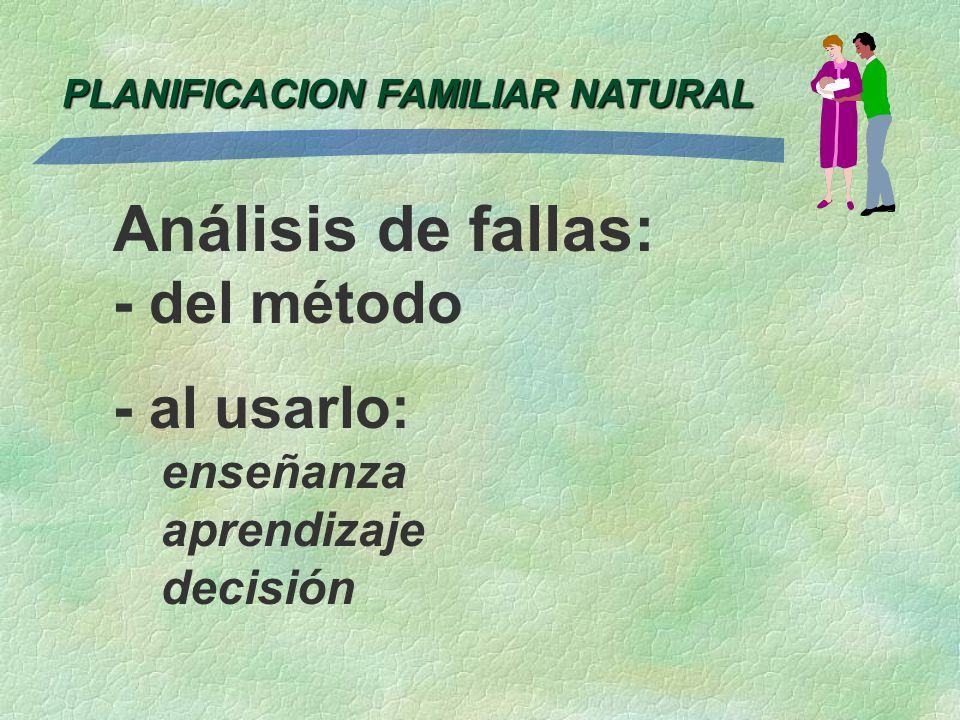 PLANIFICACION FAMILIAR NATURAL Análisis de fallas: - del método - al usarlo: enseñanza aprendizaje decisión