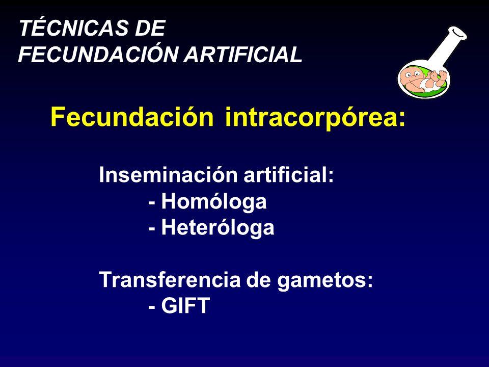 TÉCNICAS DE FECUNDACIÓN ARTIFICIAL Fecundación intracorpórea: Inseminación artificial: - Homóloga - Heteróloga Transferencia de gametos: - GIFT