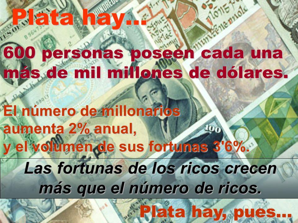 600 personas poseen cada una más de mil millones de dólares. Plata hay… El número de millonarios aumenta 2% anual, y el volumen de sus fortunas 3'6%.