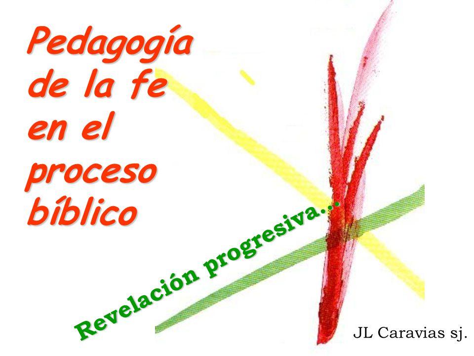 Pedagogía de la fe en el procesobíblico JL Caravias sj. Revelación progresiva…