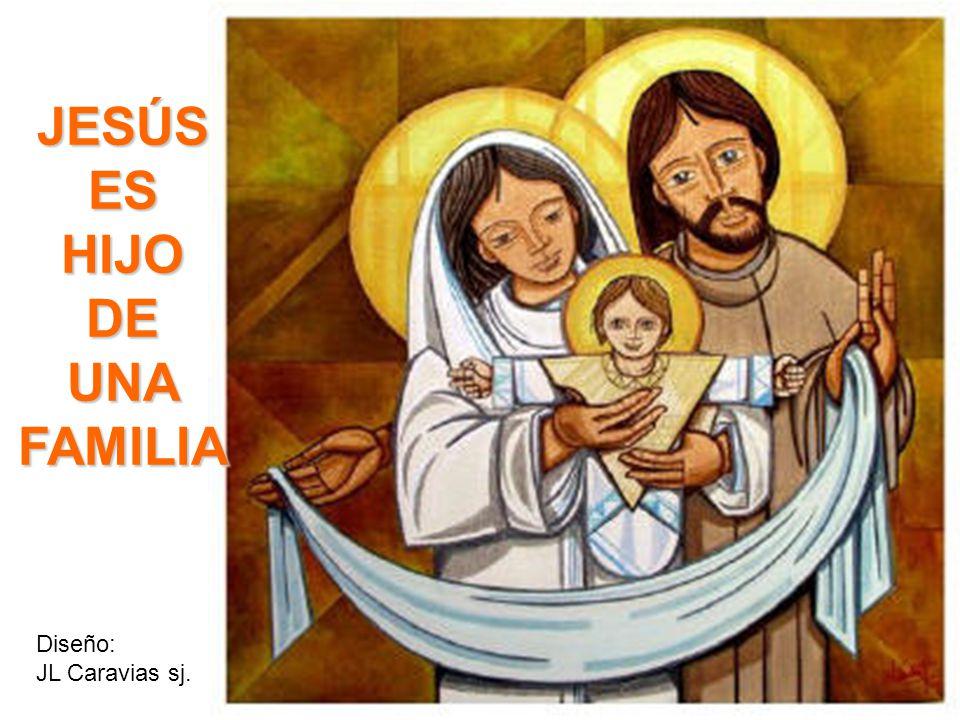 JESÚS ES HIJODE UNA FAMILIA Diseño: JL Caravias sj.