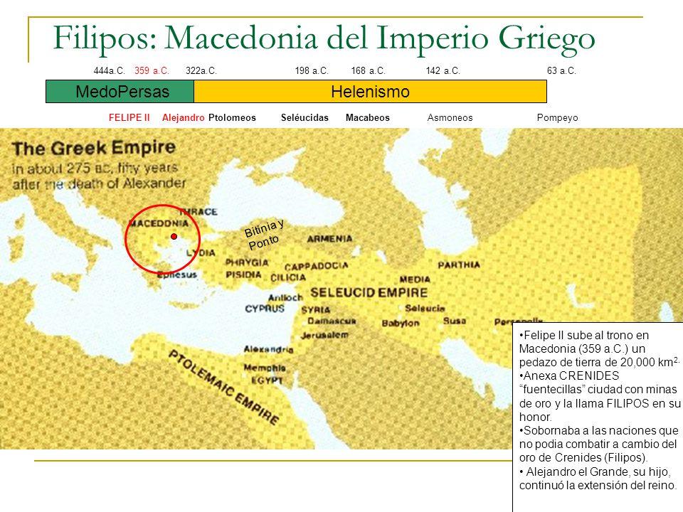 Filipos pasa al Imperio Romano Helenismo 322a.C.275a.C.