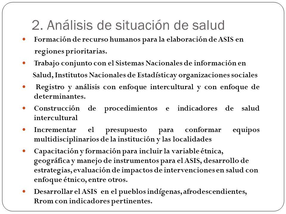 2. Análisis de situación de salud Formación de recurso humanos para la elaboración de ASIS en regiones prioritarias. Trabajo conjunto con el Sistemas