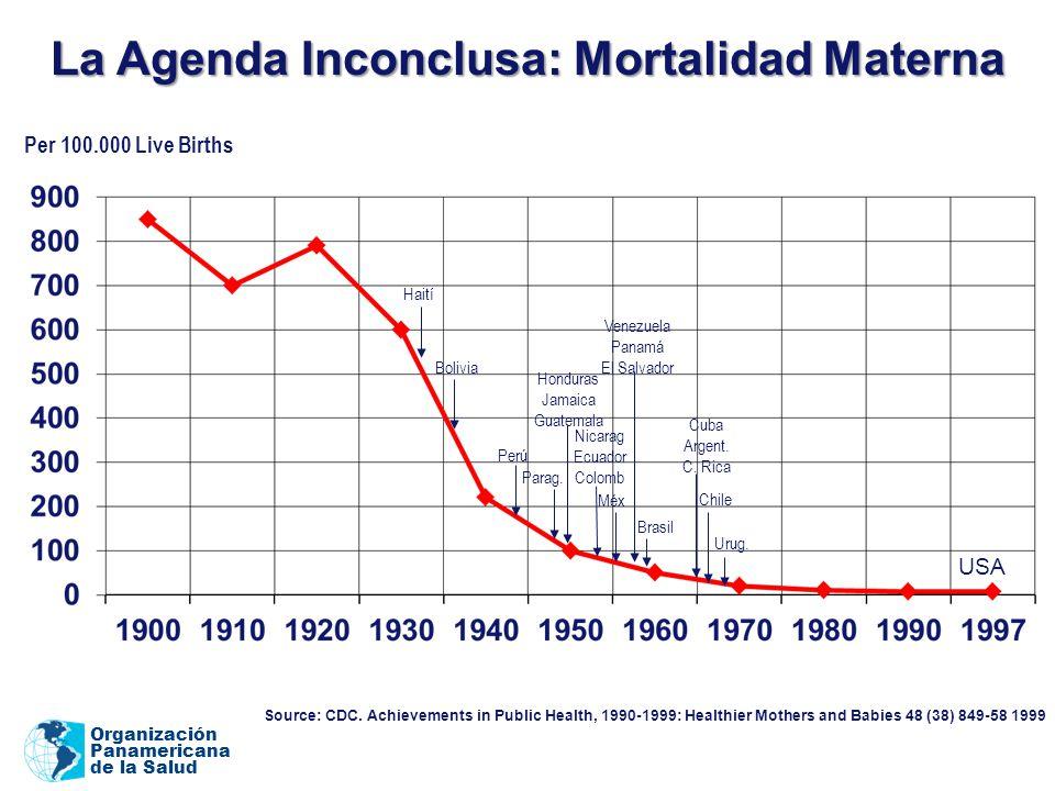 Organización Panamericana de la Salud La Agenda Inconclusa: Mortalidad Materna Source: CDC. Achievements in Public Health, 1990-1999: Healthier Mother