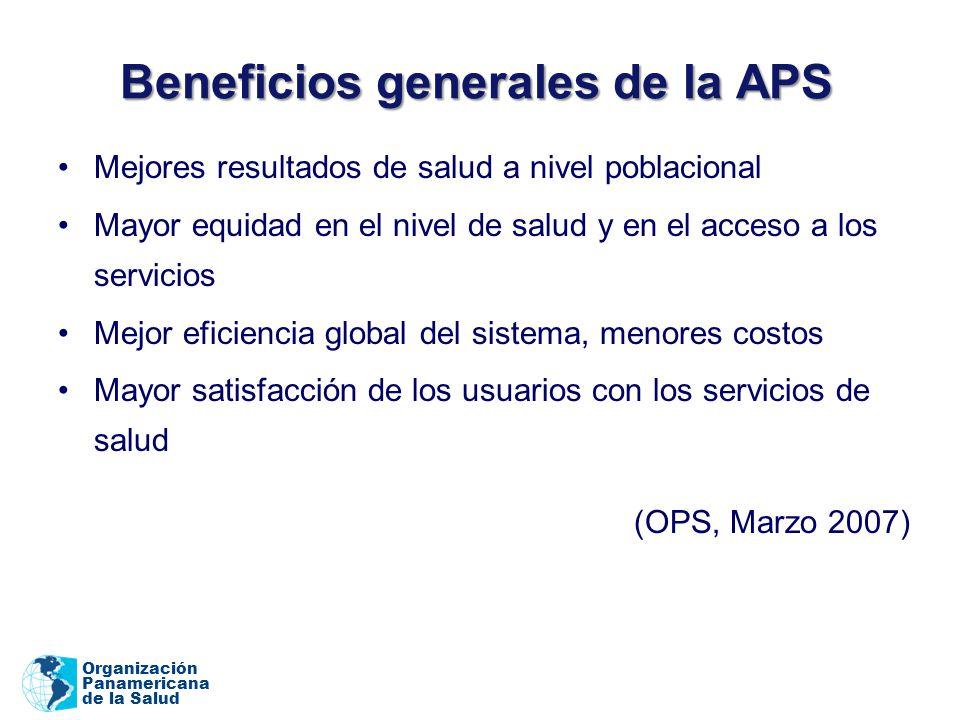 Organización Panamericana de la Salud Beneficios generales de la APS Mejores resultados de salud a nivel poblacional Mayor equidad en el nivel de salud y en el acceso a los servicios Mejor eficiencia global del sistema, menores costos Mayor satisfacción de los usuarios con los servicios de salud (OPS, Marzo 2007)