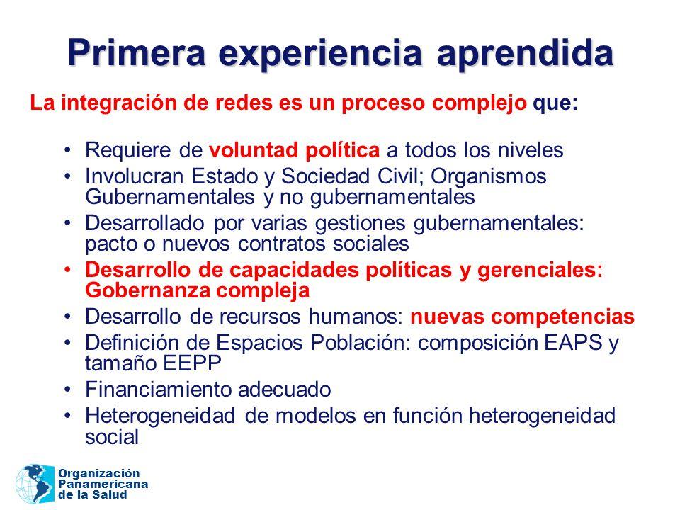 Organización Panamericana de la Salud Primera experiencia aprendida La integración de redes es un proceso complejo que: Requiere de voluntad política