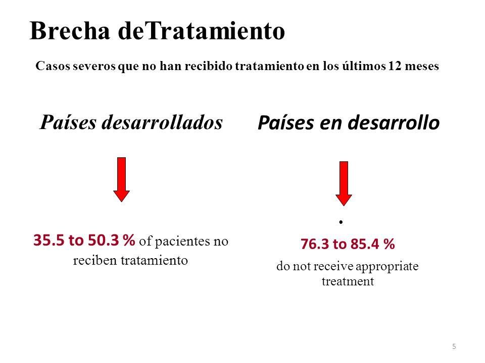 5 Brecha deTratamiento Casos severos que no han recibido tratamiento en los últimos 12 meses Países desarrollados 35.5 to 50.3 % of pacientes no reciben tratamiento Países en desarrollo 76.3 to 85.4 % do not receive appropriate treatment