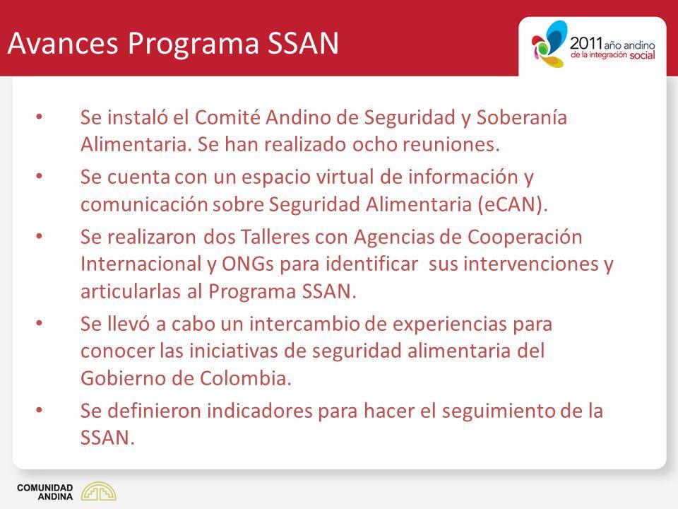 Avances Programa SSAN Se instaló el Comité Andino de Seguridad y Soberanía Alimentaria. Se han realizado ocho reuniones. Se cuenta con un espacio virt