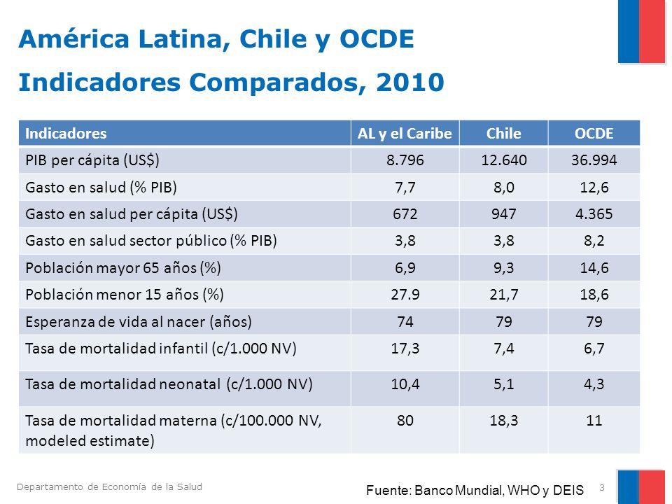 Departamento de Economía de la Salud Salud Materno Infantil en Chile Indicadores y Políticas 4
