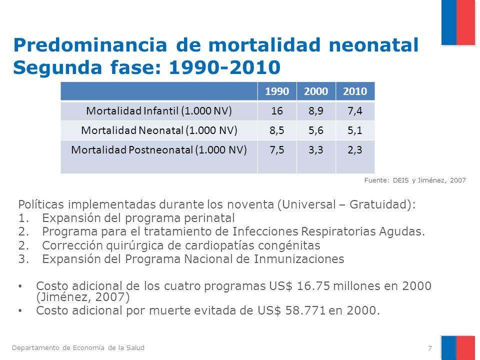 Departamento de Economía de la Salud Mortalidad Materna en Chile 1980-2010 (Muertes por 100.000 NV) 8 Fuente: DEIS MINSAL y Ralph 2012 2000-2006: Hipertensión Arterial (23%), Aborto (9%), Enfermedades Concurrentes (24%) 1990-2000: Hipertensión Arterial (21%), Aborto (21%), Enfermedades Concurrentes (10%)