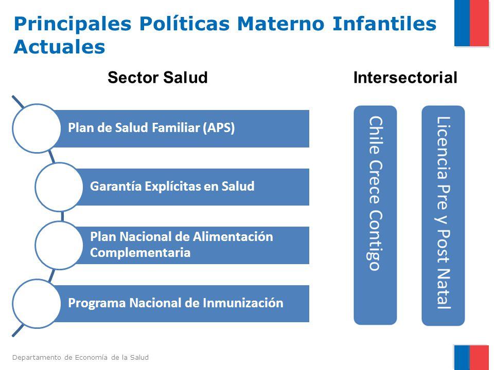 Departamento de Economía de la Salud Estrategia Nacional de Salud 2011 - 2020 Objetivo Sanitario N° 4: Reducir la mortalidad, morbilidad y mejorar la salud de las personas, a lo largo del ciclo vital.