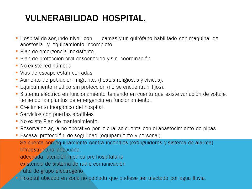 Hospital de segundo nivel con…… camas y un quirófano habilitado con maquina de anestesia y equipamiento incompleto Plan de emergencia inexistente. Pla