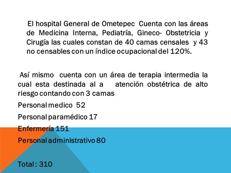 El hospital General de Ometepec Cuenta con las áreas de Medicina Interna, Pediatría, Gineco- Obstetricia y Cirugía las cuales constan de 40 camas cens