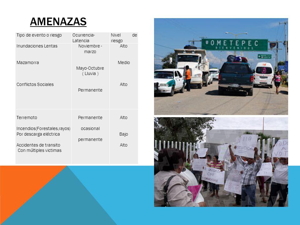 AMENAZAS Tipo de evento o riesgoOcurrencia- Latencia Nivel de riesgo Inundaciones Lentas Mazamorra Conflictos Sociales Noviembre - marzo Mayo-Octubre