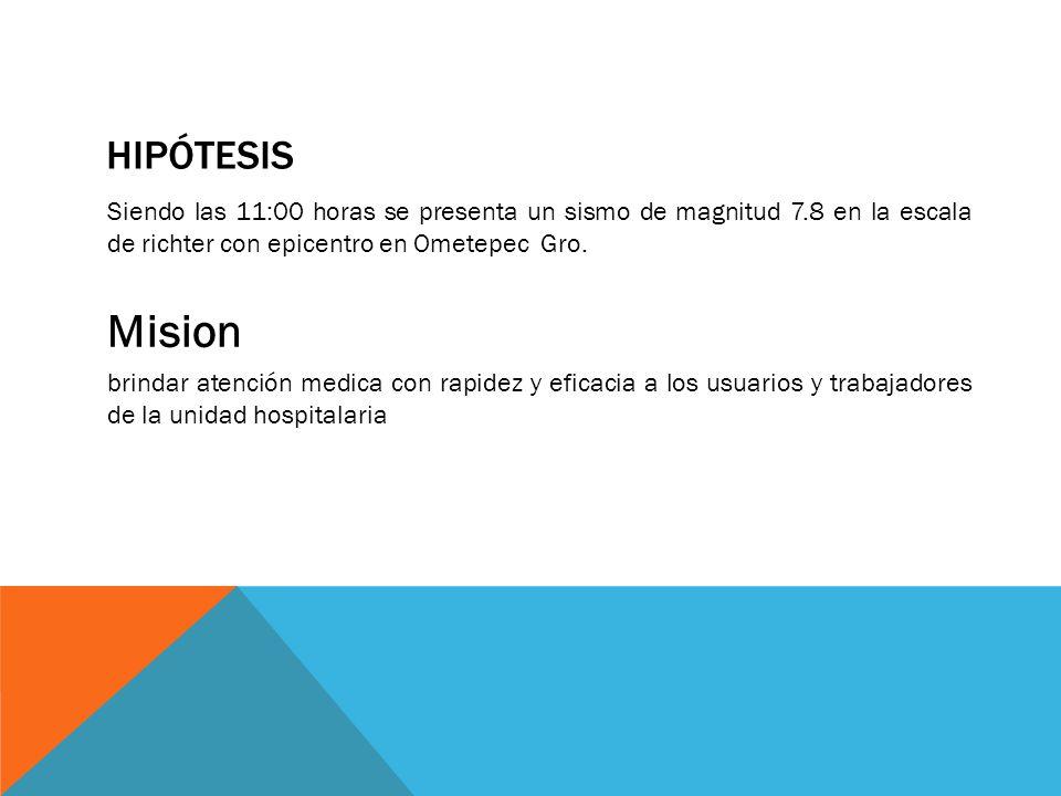 HIPÓTESIS Siendo las 11:00 horas se presenta un sismo de magnitud 7.8 en la escala de richter con epicentro en Ometepec Gro. brindar atención medica c