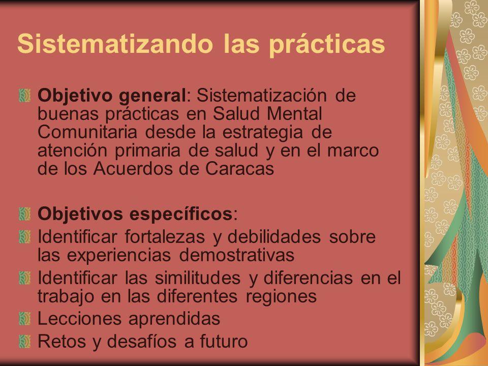 Sistematizando las prácticas Objetivo general: Sistematización de buenas prácticas en Salud Mental Comunitaria desde la estrategia de atención primari