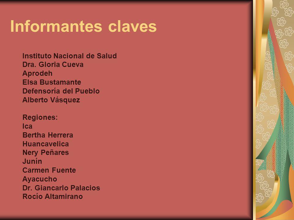 Informantes claves Instituto Nacional de Salud Dra. Gloria Cueva Aprodeh Elsa Bustamante Defensoría del Pueblo Alberto Vásquez Regiones: Ica Bertha He