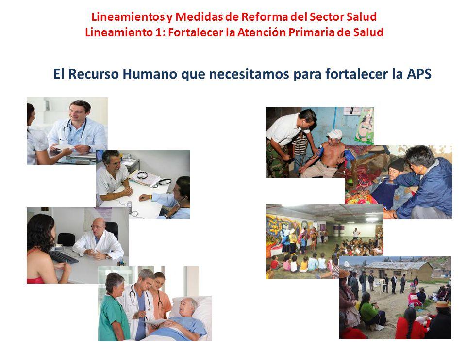 El Recurso Humano que necesitamos para fortalecer la APS Lineamientos y Medidas de Reforma del Sector Salud Lineamiento 1: Fortalecer la Atención Prim
