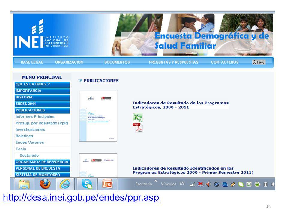 14 http://desa.inei.gob.pe/endes/ppr.asp