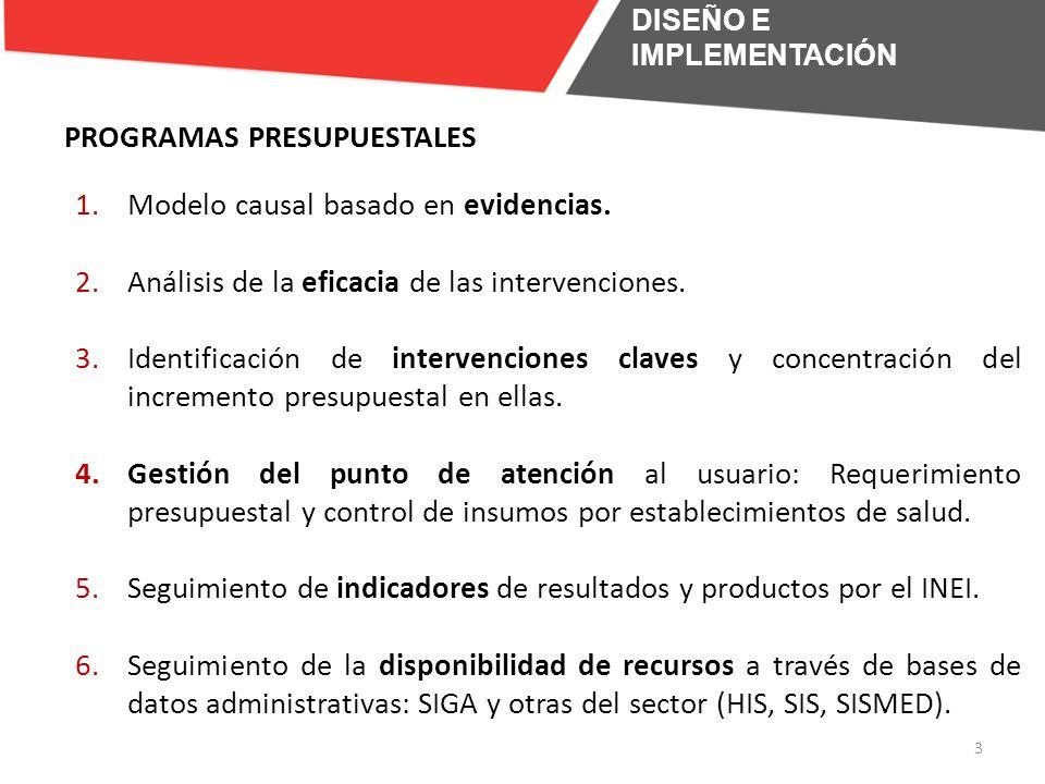 1.Modelo causal basado en evidencias.2.Análisis de la eficacia de las intervenciones.