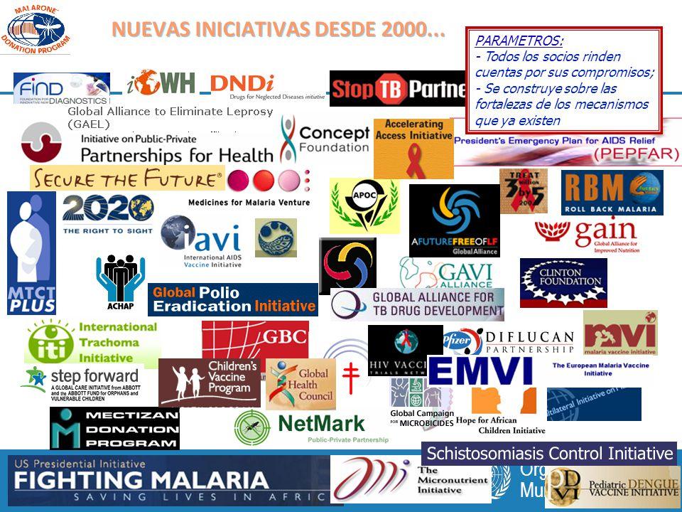 Taller multipaíses para fortalecer la rendición de cuentas en la Región de las Américas Antigua, Guatemala, 22-24 de octubre de 2012 3 |3 | Mundial de la Salud Organización NUEVAS INICIATIVAS DESDE 2000...