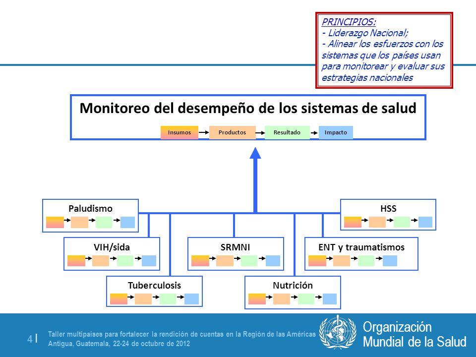 Taller multipaíses para fortalecer la rendición de cuentas en la Región de las Américas Antigua, Guatemala, 22-24 de octubre de 2012 4 |4 | Mundial de la Salud Organización Monitoreo del desempeño de los sistemas de salud Paludismo InsumosProductosResultadoImpacto SRMNI VIH/sida Tuberculosis ENT y traumatismos HSS Nutrición PRINCIPIOS: - Liderazgo Nacional; - Alinear los esfuerzos con los sistemas que los países usan para monitorear y evaluar sus estrategias nacionales