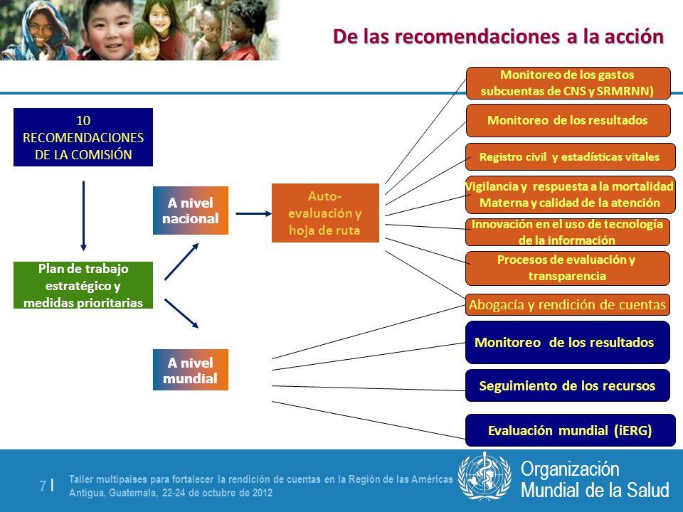 Taller multipaíses para fortalecer la rendición de cuentas en la Región de las Américas Antigua, Guatemala, 22-24 de octubre de 2012 7 |7 | Mundial de la Salud Organización 10 RECOMENDACIONES DE LA COMISIÓN Registro civil y estadísticas vitales Monitoreo de los resultados Vigilancia y respuesta a la mortalidad Materna y calidad de la atención Monitoreo de los gastos subcuentas de CNS y SRMRNN) Innovación en el uso de tecnología de la información Procesos de evaluación y transparencia Abogacía y rendición de cuentas Monitoreo de los resultados Seguimiento de los recursos Evaluación mundial (iERG) A nivel nacional A nivel mundial De las recomendaciones a la acción Plan de trabajo estratégico y medidas prioritarias Auto- evaluación y hoja de ruta