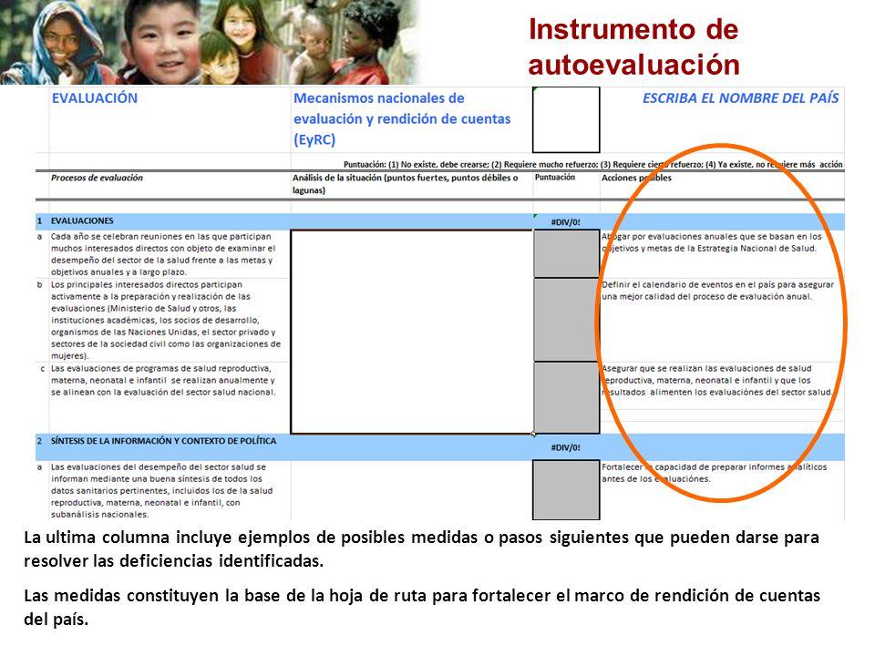 La ultima columna incluye ejemplos de posibles medidas o pasos siguientes que pueden darse para resolver las deficiencias identificadas.