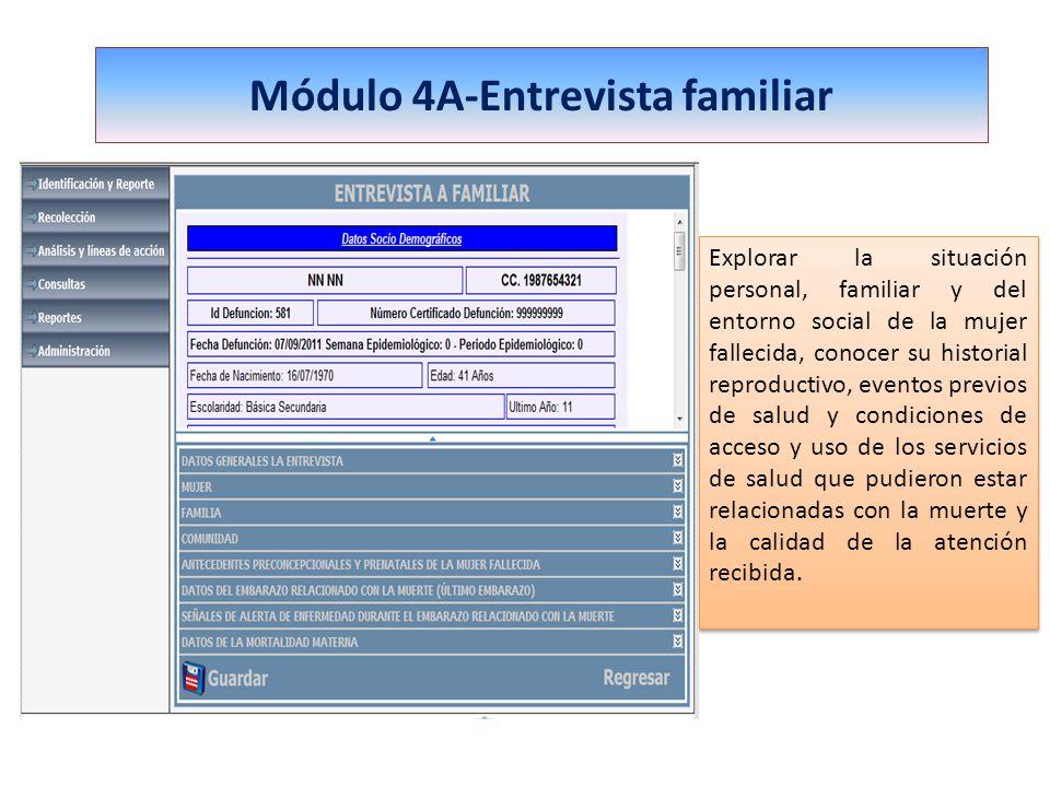 Módulo 4A-Entrevista familiar Explorar la situación personal, familiar y del entorno social de la mujer fallecida, conocer su historial reproductivo,
