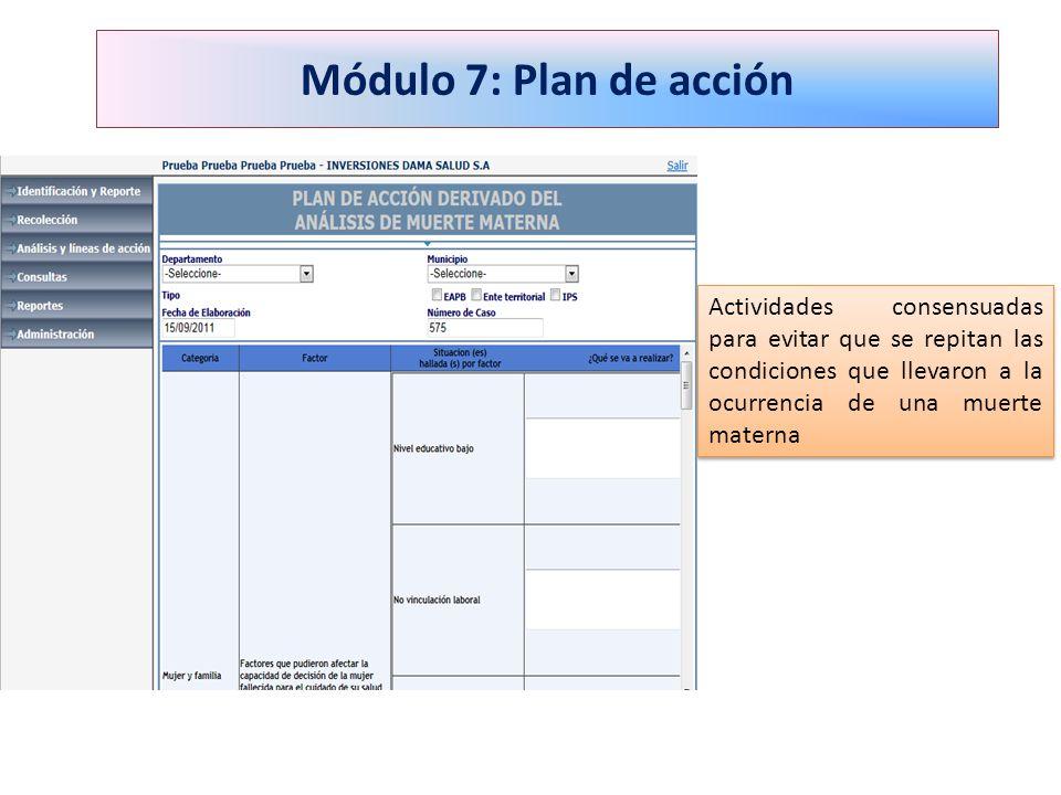 Módulo 7: Plan de acción Actividades consensuadas para evitar que se repitan las condiciones que llevaron a la ocurrencia de una muerte materna
