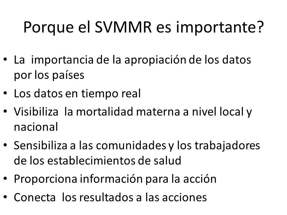 Porque el SVMMR es importante? La importancia de la apropiación de los datos por los países Los datos en tiempo real Visibiliza la mortalidad materna