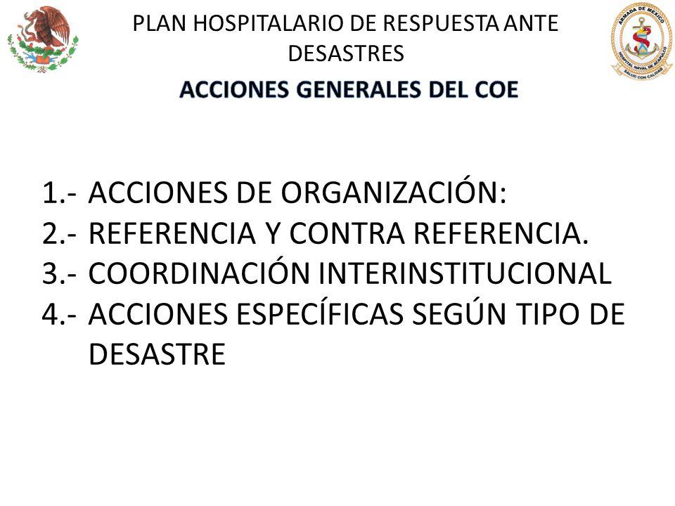 PLAN HOSPITALARIO DE RESPUESTA ANTE DESASTRES 1.-ACCIONES DE ORGANIZACIÓN: 2.-REFERENCIA Y CONTRA REFERENCIA. 3.-COORDINACIÓN INTERINSTITUCIONAL 4.-AC