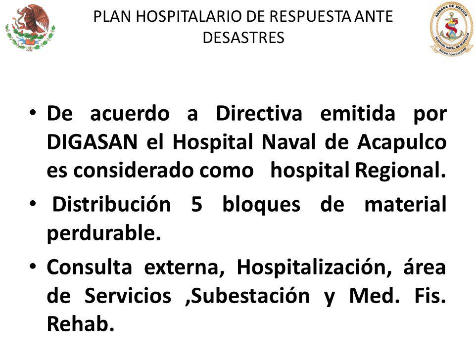 PLAN HOSPITALARIO DE RESPUESTA ANTE DESASTRES De acuerdo a Directiva emitida por DIGASAN el Hospital Naval de Acapulco es considerado como hospital Re