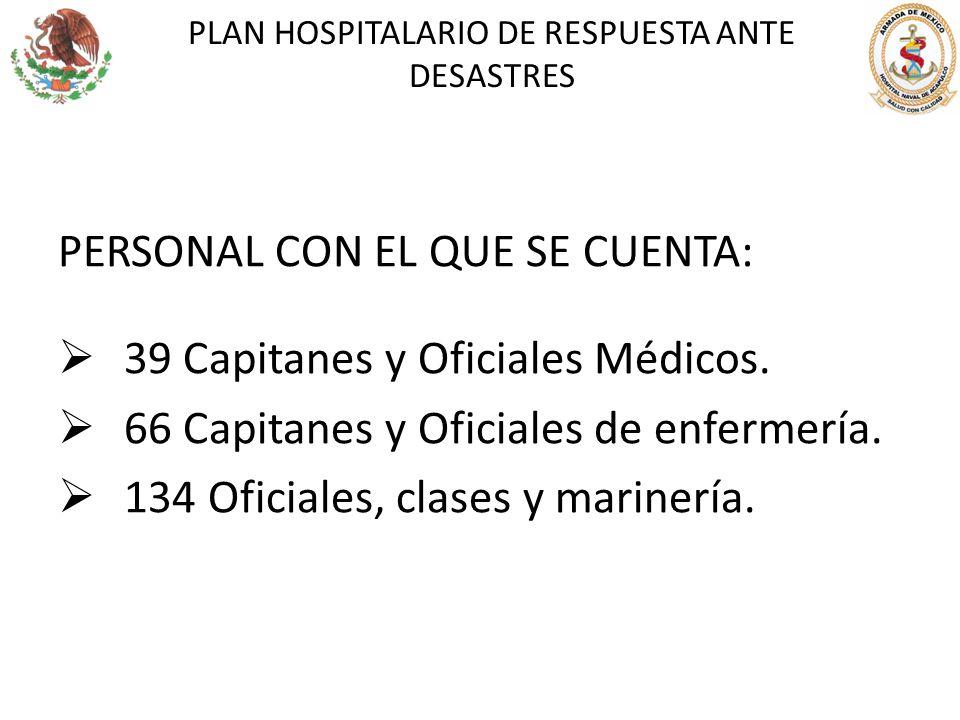 PLAN HOSPITALARIO DE RESPUESTA ANTE DESASTRES PERSONAL CON EL QUE SE CUENTA: 39 Capitanes y Oficiales Médicos. 66 Capitanes y Oficiales de enfermería.