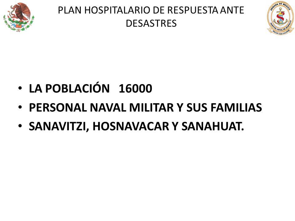 PLAN HOSPITALARIO DE RESPUESTA ANTE DESASTRES LA POBLACIÓN 16000 PERSONAL NAVAL MILITAR Y SUS FAMILIAS SANAVITZI, HOSNAVACAR Y SANAHUAT.